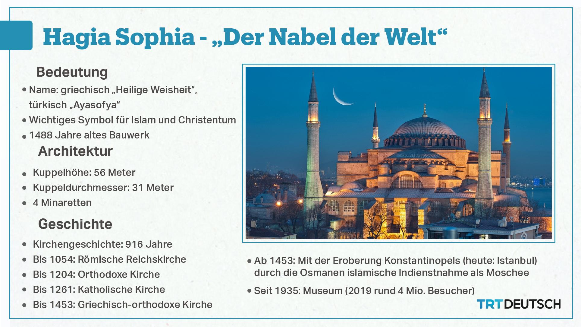 Fakten zur Hagia Sophia